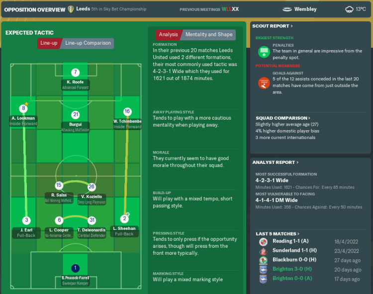 How To Analyse Opposition In Football Manager | Essential Guide