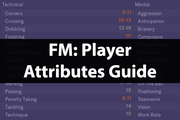 Player Attributes Guide Football Manager