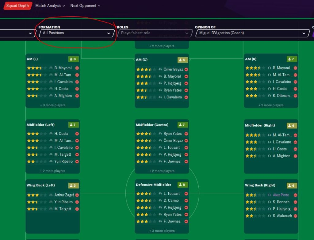 Squad depth view Football Manager